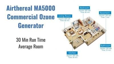 Angela Brown's Top 10 Odor Removal Machines Airthereal Ozone generator Back, Room Sizes