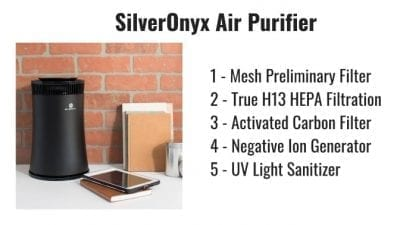 Angela Brown's Top 10 Odor Removal Machines SilverOnyx Air Purification Filtration System On Desk